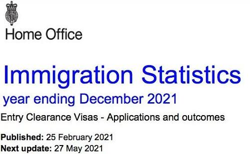 重磅!英国2020第四季度移民数据新鲜出炉,中国申请人持续霸榜!