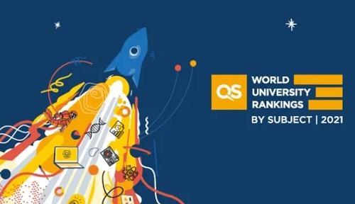 最新!2021年QS世界大学学科排名正式发布!