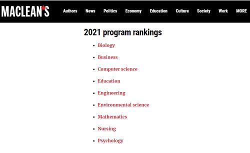 2021年加拿大最热门的专业有哪些?