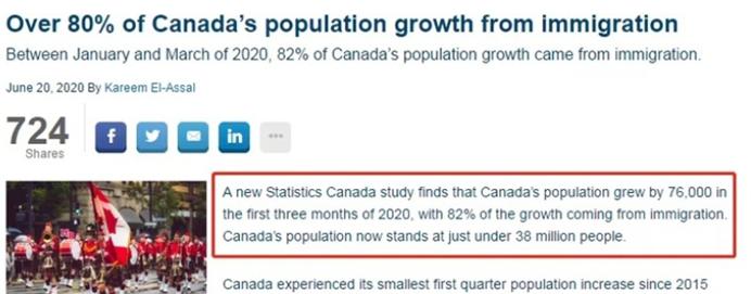 加拿大人口增长中,新移民占比高达80%!